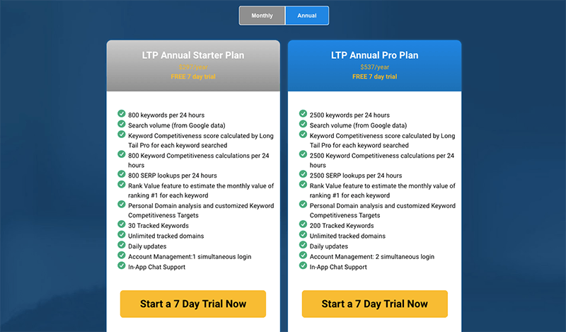 LTP Pricing Options
