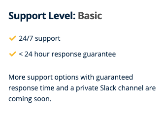 BunnyCDN Support Time
