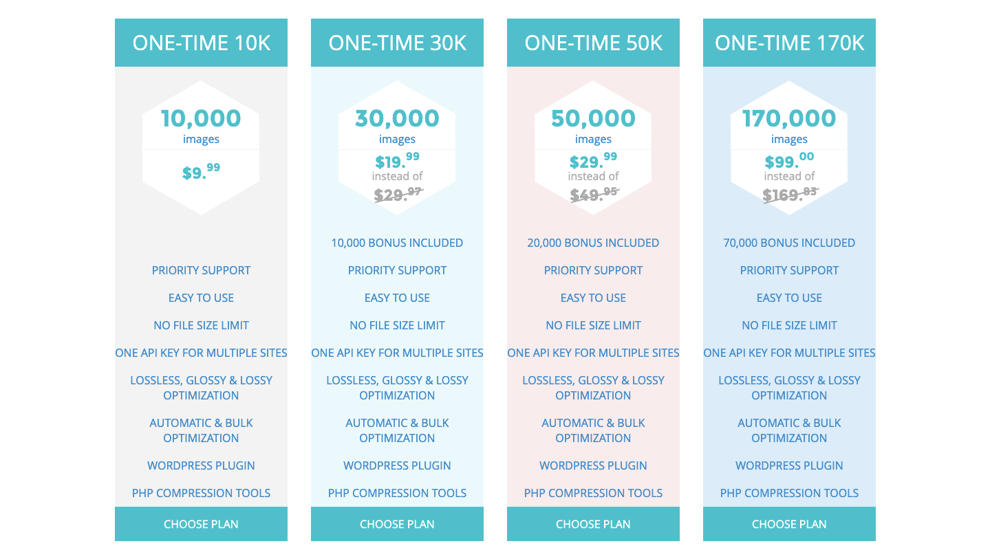 ShortPixel One-Time Pricing