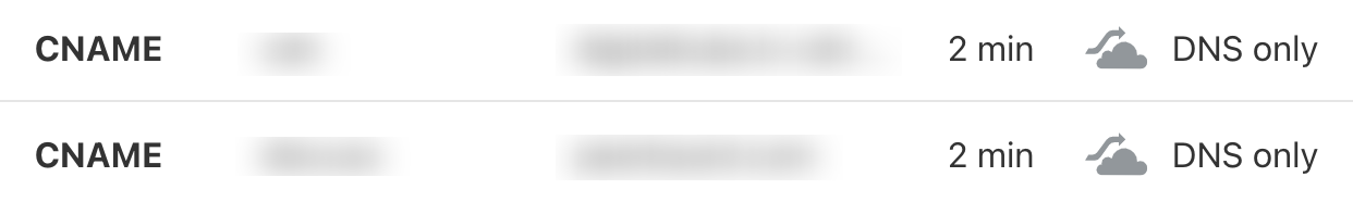 Cloudflare DNS PeerBoard